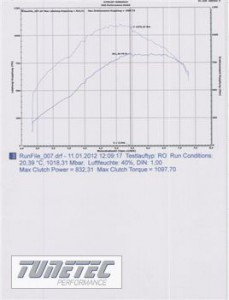 2390__Leistungsmessung-Audi-RS4-3-0-K24-----